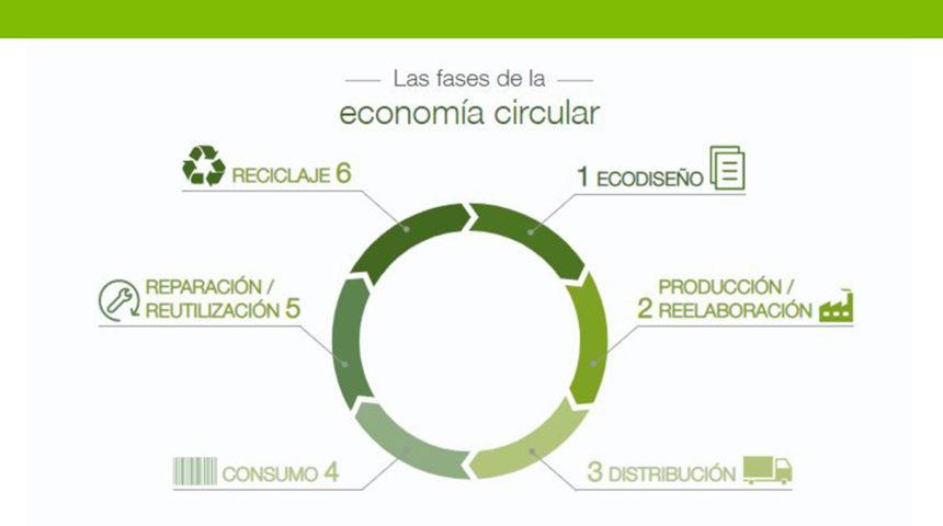 Los plásticos de un solo uso tienen los días contados en nuestro país